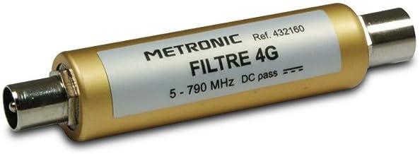 Metronic - Omenex 4g lte 5 790. filtro antena: Amazon.es ...