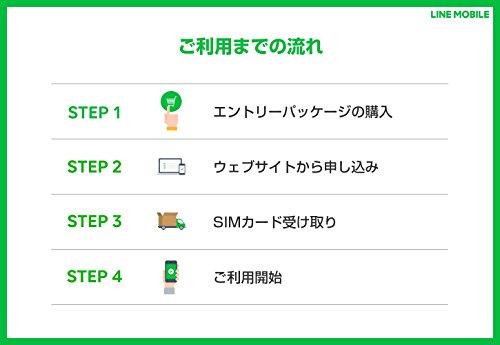 41zLEjnlxpL-海外スマホで使いやすいソフトバンク系格安SIMの4選