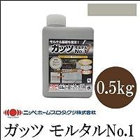 [A] ニッペホームペイント ガッツモルタルNo.1 グレー [0.5kg]