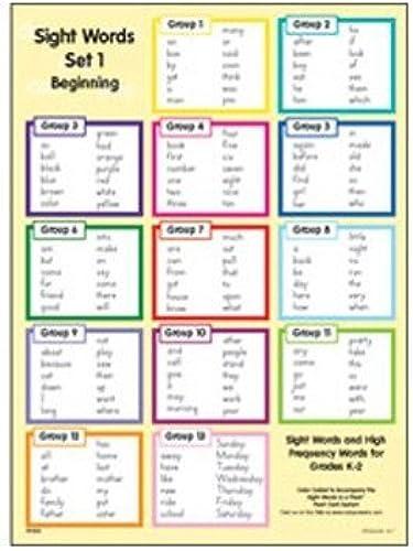 Edupress Ep-2319 Wall Chart Set 1 Beginning Gr K-1 K-1 by Edupress