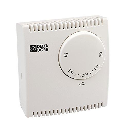 Delta Dore TYBOX 6053038 - Termostato de ambiente mecánico filar para calefacción y climatización