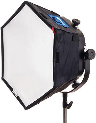 Rotolight Anova Softbox Kit Schwarz Kamera