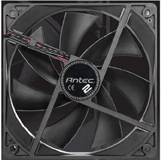 ANTEC Cooling Fan Case TWOCOOL 120