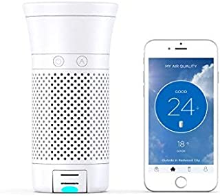 Wynd Plus – Smart Portable Personal Air Purifier for Travel, Home, Office with Detachable Air Quality Tracker - White Matte