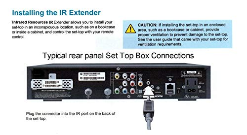 Infrared Resources External Universal IR Receiver for Verizon FiOS + most Cable Boxes and DTA units.