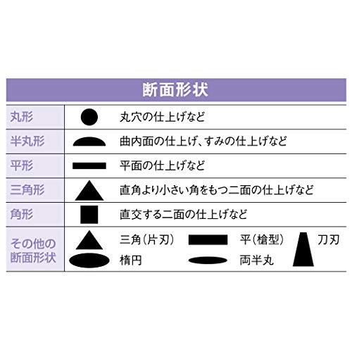 HOZAN(ホーザン)『ヤスリセット(K-215)』