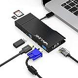 Best Laptop Docking Stations - Wavlink Universal USB 3.0 Laptop Docking Station Multi-Display Review