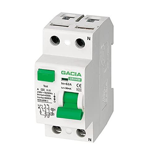 Interruptor Diferencial 2P 40A 30mA Clase AC - GACIA
