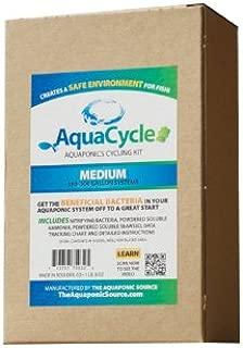 fishless aquaponics
