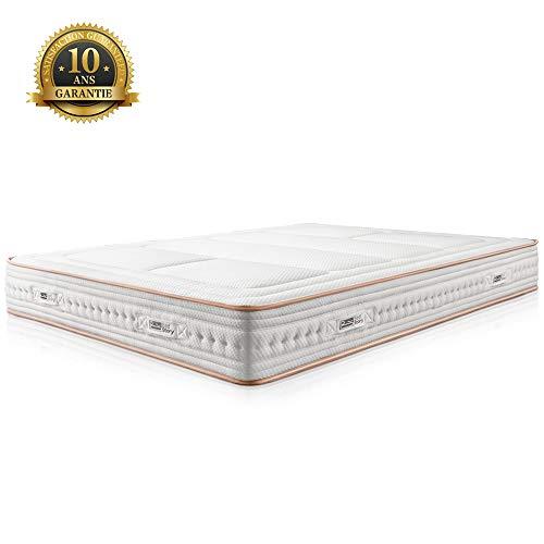 BedStory Federkernmatratze, Matratze140 x 200 cm 7-Zonen-Taschenfedermatratze H3 mittelfest, 22 cm Höhe Orthopädische Matratze mit Atmungsaktiv Hypoallergen und Hautfreundliche Bezug Weiß