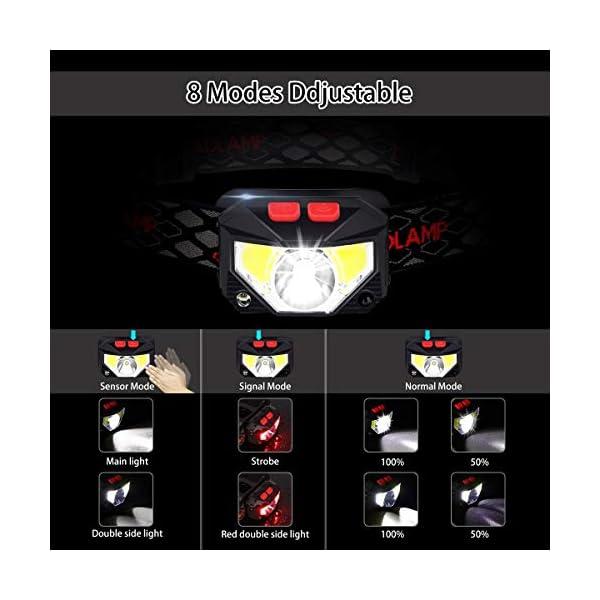 EJNOY Linterna Frontal LED USB Recargable, Linterna de Cabeza led Recargable, 8 Modos de Uso (Luz Blanca/Luz Roja/Sensor… 1