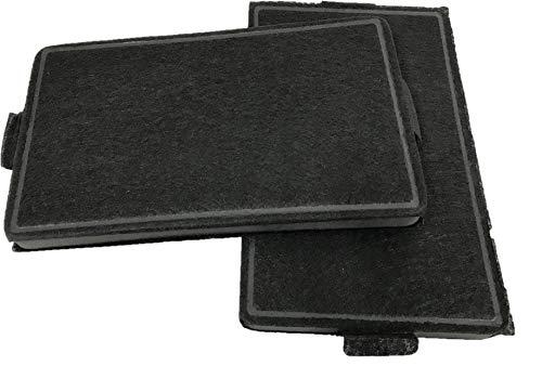 Aktivkohlefilter Ersatzfilter 9231860 für Miele DKF 19-1 Inhalt: 2 Stück (2 X DKF19-1)