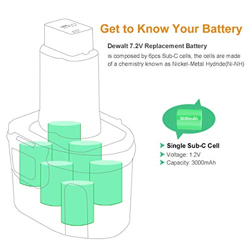 Shentec 2 Pack 3000mAh 7.2V Ni-MH Battery Compatible with Dewalt DW9057 DE9057 DE9085 DW920K DW920K2 DW925K DW925K2 DW968K(Ni-MH/Ni-Cd Battery Charger Included)