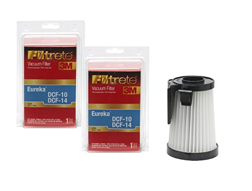 Eureka DCF-10 & DCF-14 3M HEPA Filter 2-Pack