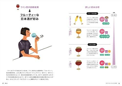 ナツメ社『もっと好きになる日本酒選びの教科書』