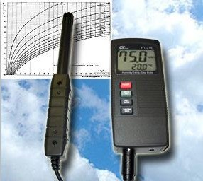 Digitales Thermometer Hygrometer Psychrometer Messgerät Taupunkt Wohnklima T11