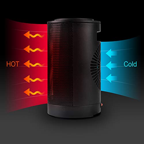 NETTA 1200W Electric Ceramic Heater, Portable Blower Heater With 3 Temperature Control, Self-Oscillating, Overheating Protection, Continuously Adjustable Thermostat