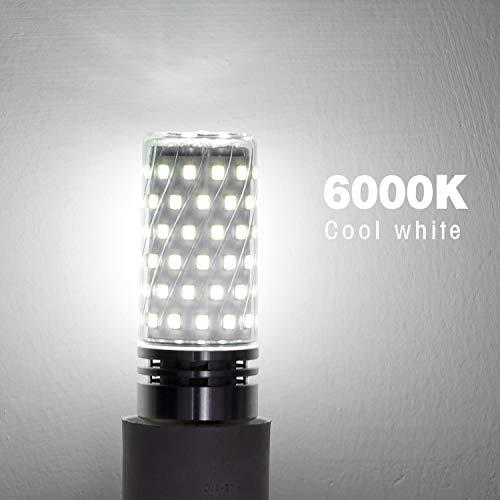 WEDNA Bombillas LED