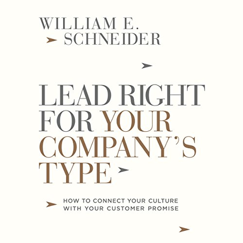 Lead Right for Your Company's Type cover art