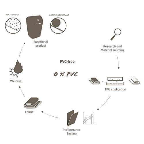 VAUDE Aqua Back Fahrrad Tasche – wasserdichte Gepäckträger Tasche im praktischen 2er Set – Fahrradtasche aus robustem & PVC-freiem Planenmaterial – Made in Germany - 10