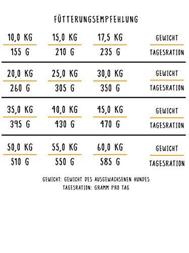 bosch Hundefutter Adult Lamm & Reis 3 kg - 4