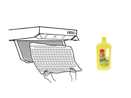 Preisvergleich Produktbild Flachfettfilter für Dunstabzugshauben 47x57cm,  6 Filter + 1 Allesreiniger 1000ml Zitruskraft