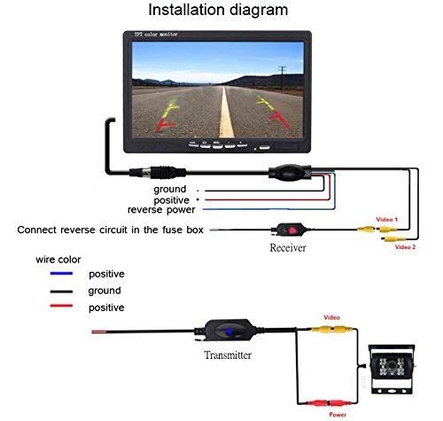 BW 2,4GHz Transmisor Receptor Inal/ámbrico para C/ámara Vista Trasera Coche Monitor