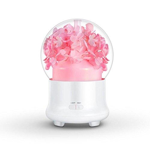 QIHANGCHEPIN Aromaterapia Eléctrica Humidificador Ultrasónico Aceite Esencial difusor de Aroma Nebulizador Fabricante de Niebla Mini Humidificador de Aire del Coche Portátil (rosa azul)