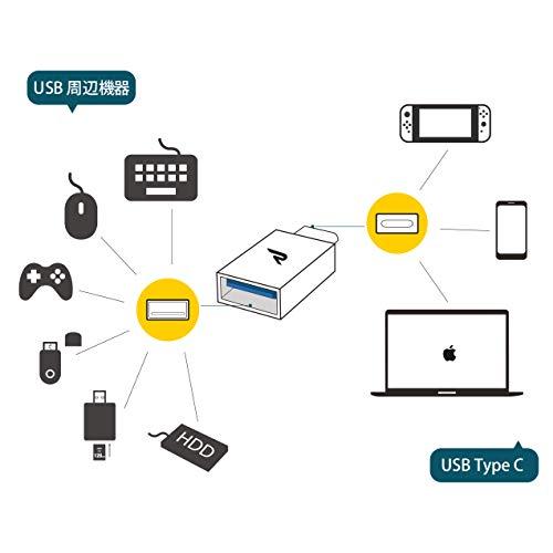 RampowUSBTypeCtoUSB3.0変換アダプタ【2個セット/保証付き】MacBookPro/Air/iPadPro2019/Surface/SonyXperia/SamsungUSBCtoUSB3.1Gen1OTG対応10Gbit/sの超高速データ転送10000+回の抜き差しテスト変換コネクタ在宅勤務支援