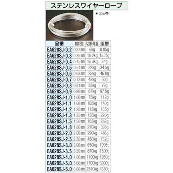 エスコ 1.2mmx30m/7x7ワイヤーロープ(ステンレス製) EA628SJ-1.2