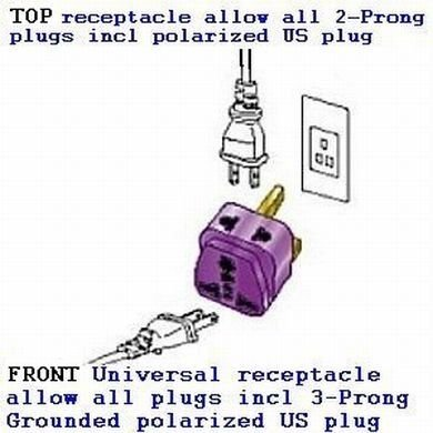 AC POWER TRAVEL ADAPTER PLUG FOR SWITZERLAND LIECHTENSTEIN / WITH DUAL PLUG-IN PORTS AND SURGE PROTECTION / GROUNDED
