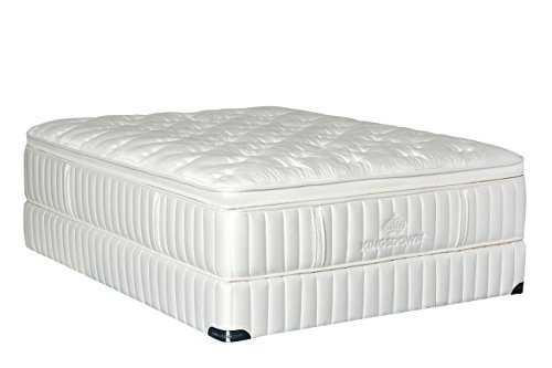 Read About Kingsdown Vintage Interfusion Innerspring Plush Mattress, Twin Long