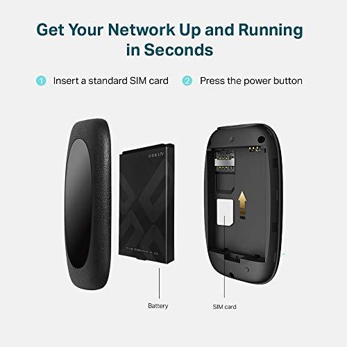 TP-Link M7200 Mobile Router Hotspot Portatile, Saponetta Wifi 4G LTE Cat4 150 Mbps, Vincitore del Premio Red Dot Design, Può Essere Utilizzato in Tutti i Paesi Europei, Batteria da 2000mAh