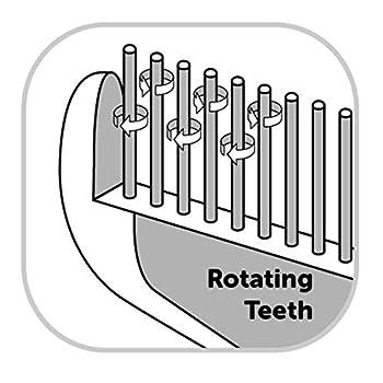 FLAMINGO Peigne Dents Rotatives pour Chien Taille M