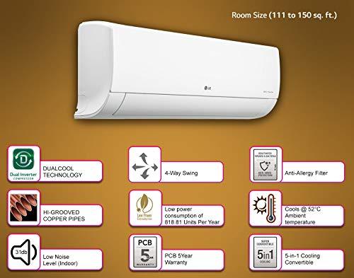 LG 1.5 Ton 5 Star Inverter Split AC (Copper, Convertible 5-in-1 Cooling, HD Filter, 2021 Model, MS-Q18YNZA, White)