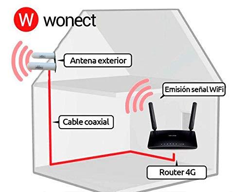Antena yagi 46dbi 4G Conector SMA Blanca 10 Metros Alta ...