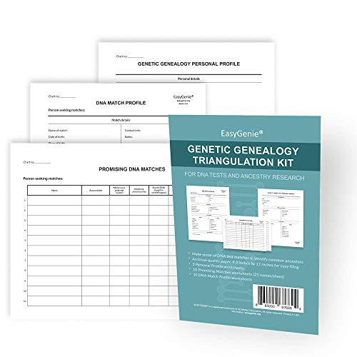 Genetic Genealogy Triangulation Kit for DNA Tests and...