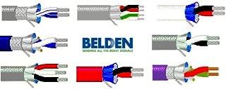 8777-CHR, Belden
