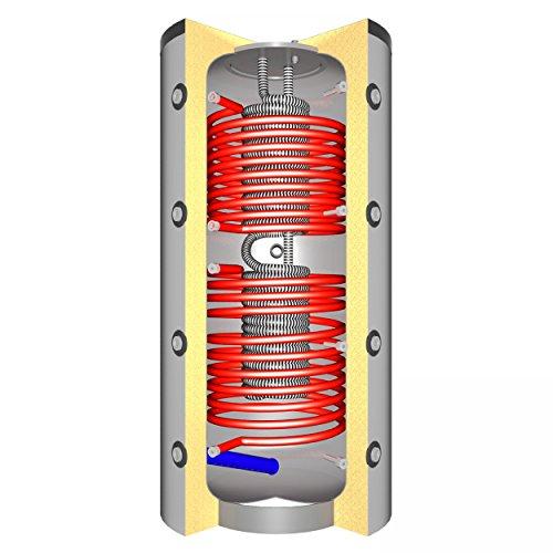 Schindler + Hofmann Speichertechnik 970047 Hygienespeicher 1000 L mit 2x Solarwärmetauscher