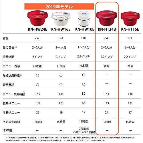 シャープ自動調理鍋ヘルシオホットクック2.4L大容量無水鍋レッドKN-HT24B-R