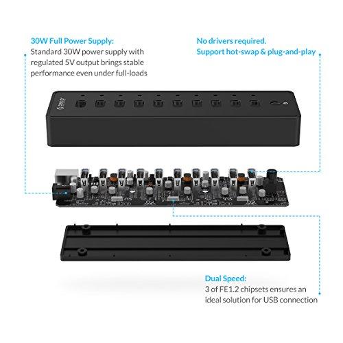 ORICO USB Hub 2.0 mit 10 Ports und 30W Netzteil, Stromanschluss für Desktop-PC Computer Notebook MacBook iMac