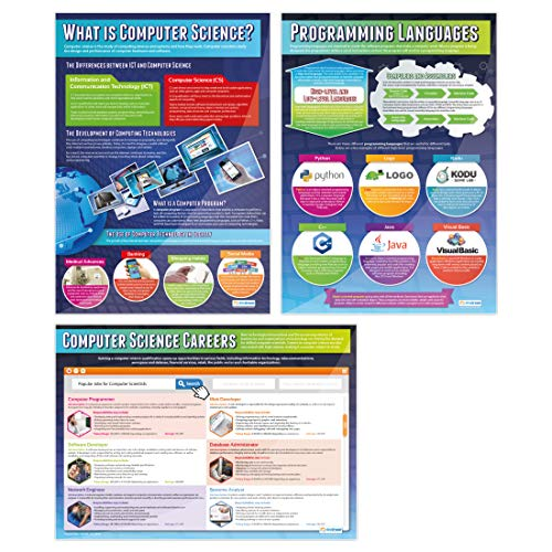 Introduction to Computer Science Posters - Set of 3   Computer Science Posters   Gloss Paper Measuring 33� x 23.5�   STEM Posters for The Classroom   Education Charts by Daydream Education