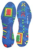 Kids Pencil Cut to fit insoles