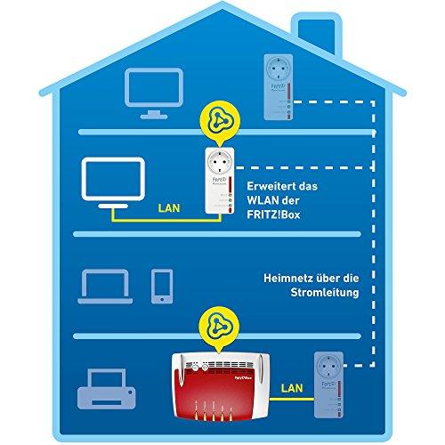 AVM FRITZ!Powerline 546E (500 MBit/s, WLAN-Access Point, Fast-Ethernet-LAN, schaltbare Steckdose)