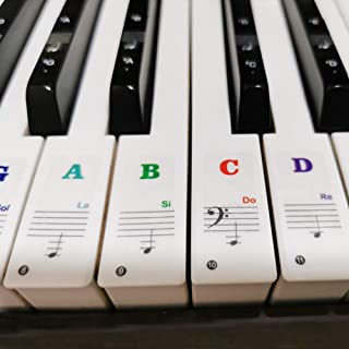 Vinbee 2Pcs Piano Keyboard Stickers,Colorful Piano Stickers