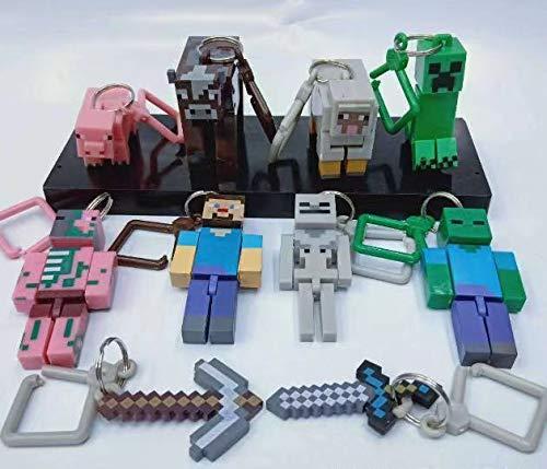 minecraft hangers series 2 chest - 3