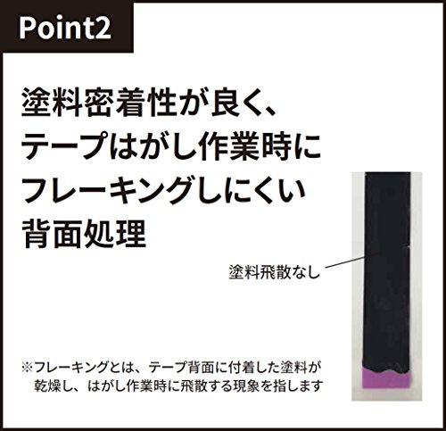 3Mマスキングテープ建築塗装用EXPP15mm幅x18m8巻入EXPP15X18