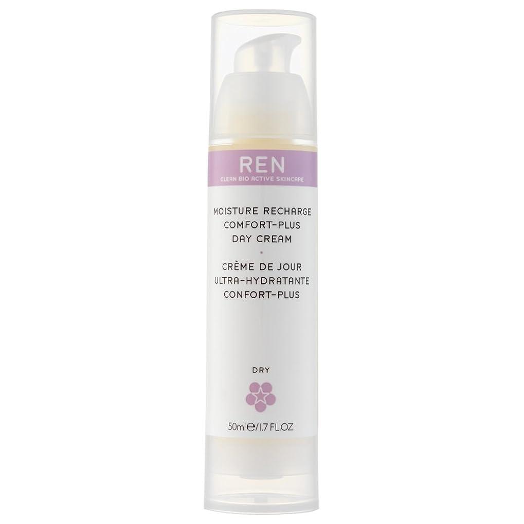 感動する政治集めるRen超水分デイクリーム (REN) (x6) - REN Ultra Moisture Day Cream (Pack of 6) [並行輸入品]