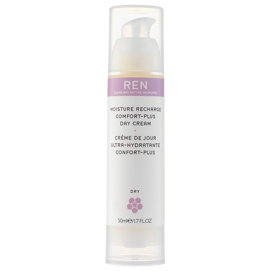 引退した面無視するRen超水分デイクリーム (REN) (x2) - REN Ultra Moisture Day Cream (Pack of 2) [並行輸入品]