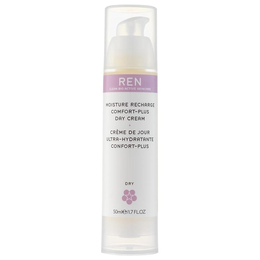以降マカダムミュウミュウRen超水分デイクリーム (REN) (x6) - REN Ultra Moisture Day Cream (Pack of 6) [並行輸入品]